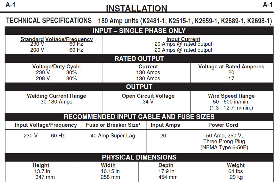 calculating wire gauge pirate4x4 com 4x4 and off road forum running a 220 outlet to the garage in my new house for a welder and i need some help figuring wire gauge here s the specs from the welder s operating