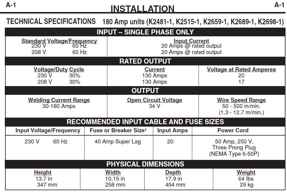 40 amp relay wiring diagram wirdig 40 amp wiring size wiring diagram schematic